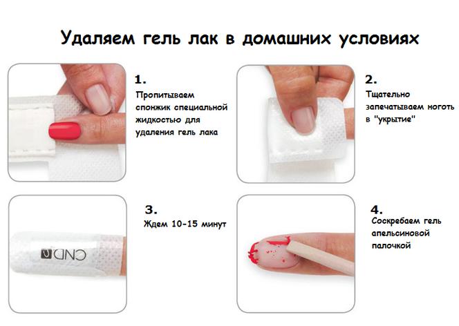Как накладывать гель на свои ногти в домашних условиях